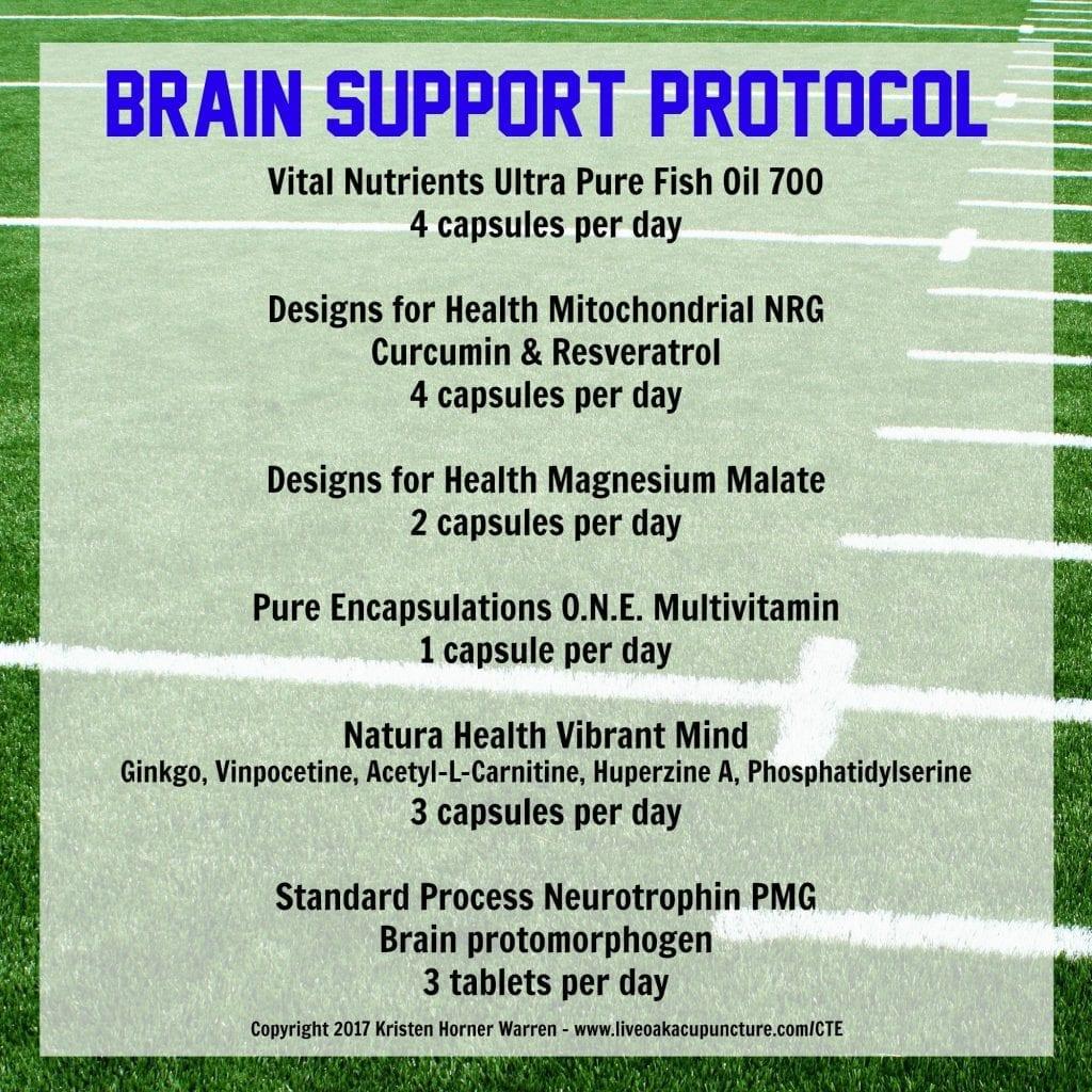 Brain Support Protocol